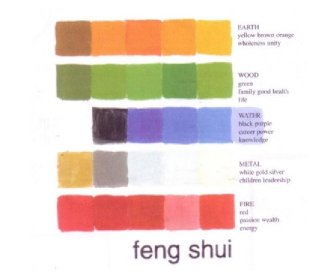 Fengshui Color Interior Design